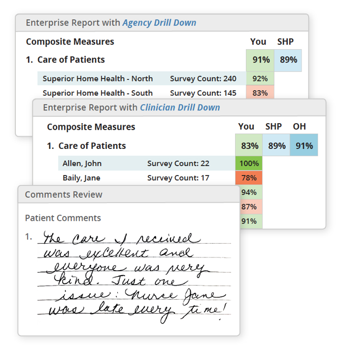 HHCAHPS clinician and agency report